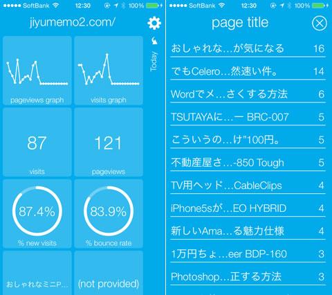 Analytics Tiles App UI