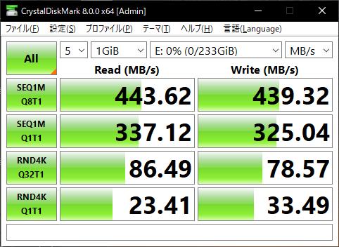 I-O DATA SSPH-UA250KのCrystalDiskMarkのスコア