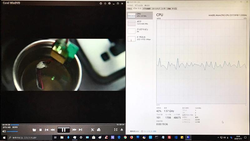 Corel WinDVD使用中のCPU使用率