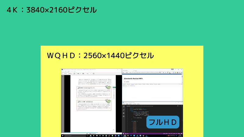 フルHD - WQHD - 4K 解像度比較