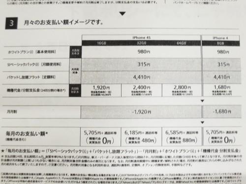 iPhone4S料金プラン