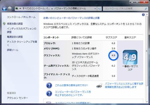 LM-iHS201E Windowsエクスペリエンス インデックス