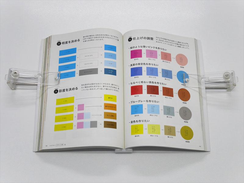 なるほどデザイン 目で見て楽しむデザインの本。- Chapter 3
